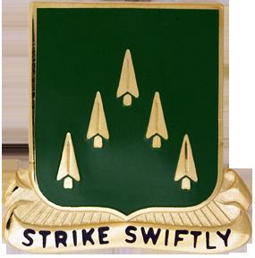 2nd Battalion, 70th Armor