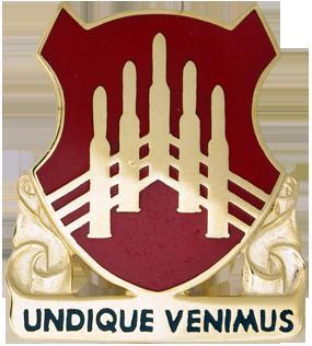 2nd Battalion, 71st Air Defense Artillery
