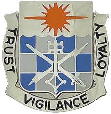 101st Military Intelligence Battalion