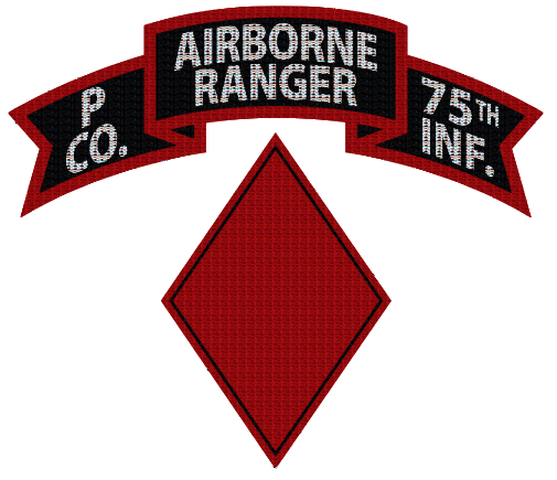P Company, 75th Infantry (Ranger)