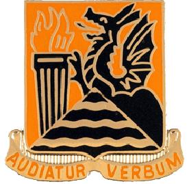 156th Signal Battalion