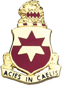 254th Regiment (Combat Arms)