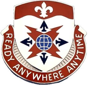 324th Signal Battalion