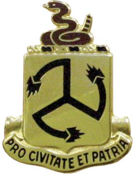 200th Coast Artillery (AA)