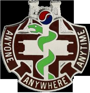 421st Medical Battalion