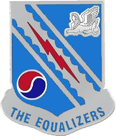 522nd Military Intelligence Battalion