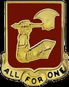 1st Battalion, 40th Artillery