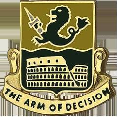 1st Battalion, 194th Armor