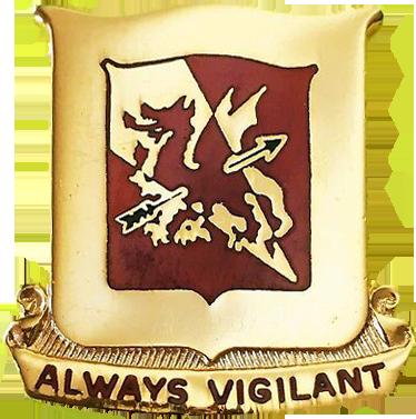 21st Anti-Aircraft Artillery Battalion (AW)