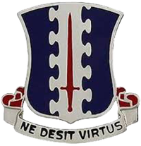 1st Airborne Battle Group, 187th Infantry