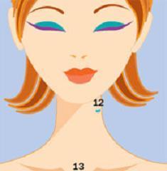 Упругая кожа на шее