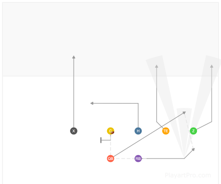 Overload RB Option (Right)