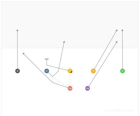 Sajan Hitch (& Pitch Option)