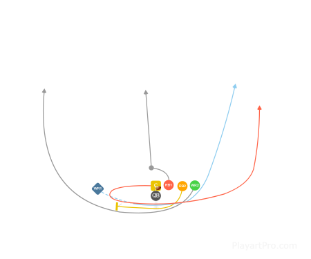 Double Sweep Left - C (Trips Right)