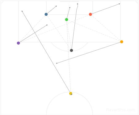 Soccer Play 272