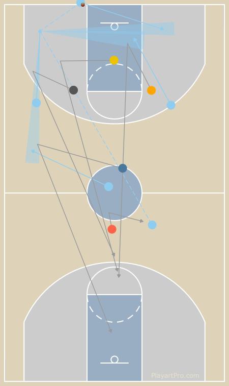 Basketball Play 16929