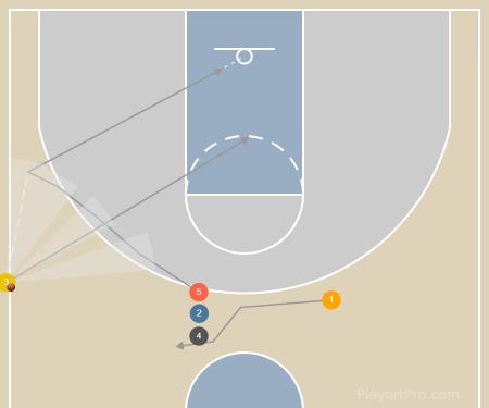 Blue: Quick score/5 seconds or less