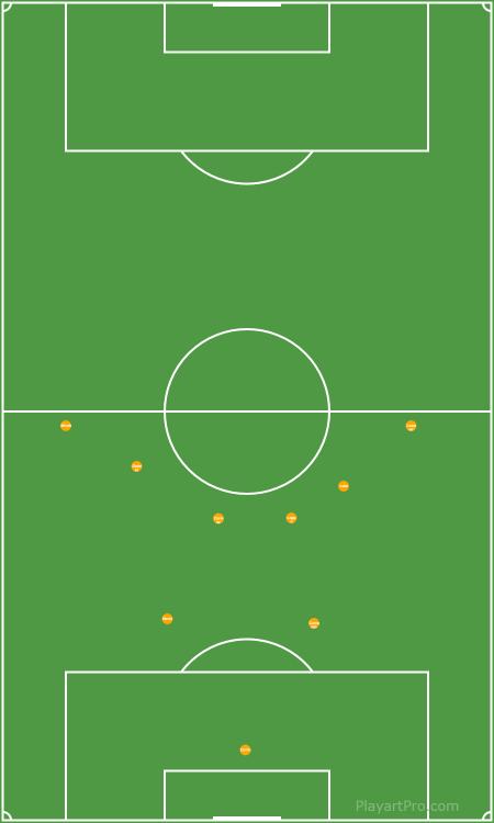 Soccer Formation 2