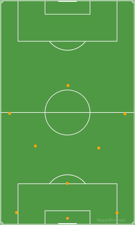 Soccer Formation 3