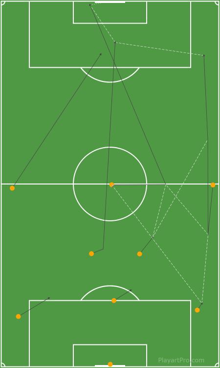 Soccer Play 45