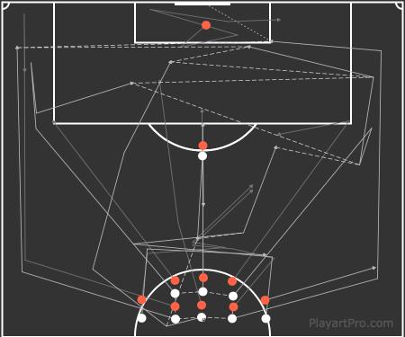 Soccer Play 26