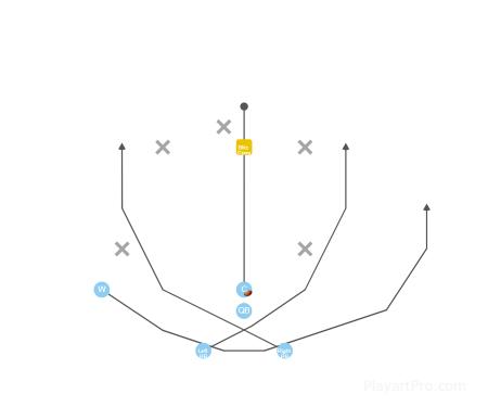 Split Backs - Criss Cross 1 Veer Right / Counter Left Action