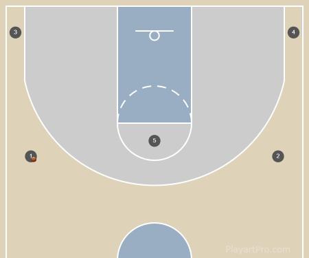 Basketball Play 16387