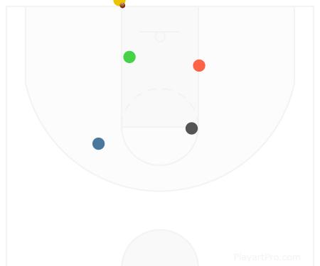 Basketball Play 25942