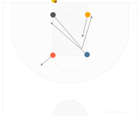 Basketball Play 27988
