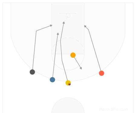 Basketball Play claw