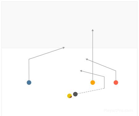 Black motion triangle right Slants Orange Go