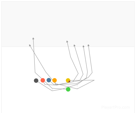 TD Quads - All Sweep C Reverse