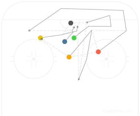 Hockey Play 163