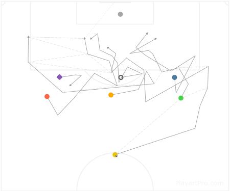 Soccer Play 37