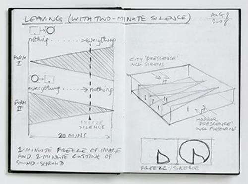 Notebooks and Duration Drawings, 1972 - 2013  | Events Calendar
