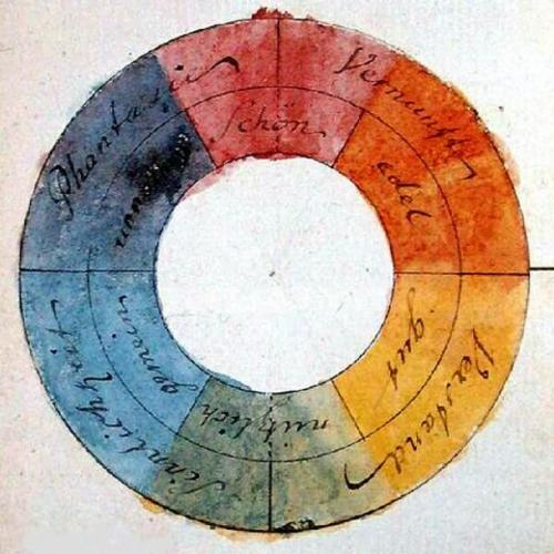Color Formed  | Events Calendar