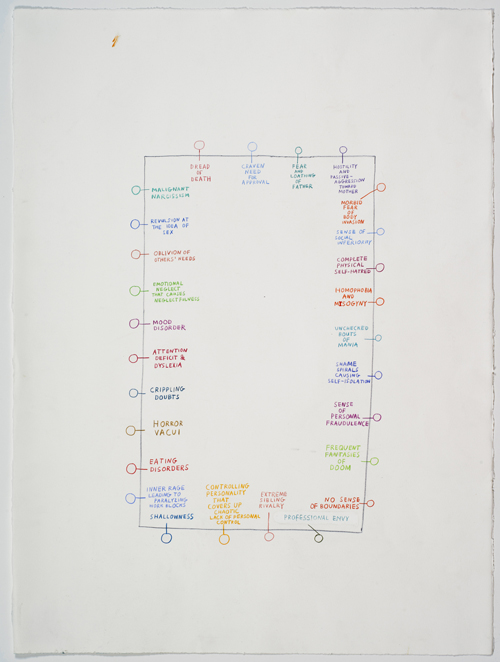in Pictures for Amy Sillman at CCS Bard / Hessel Museum of Art. Image for Amy Sillman, Seating Chart, 2006, Colored pencil on paper, 30 x 22 inches. Courtesy of the artist and Sikkema Jenkins & Co. Photo: John Berens.