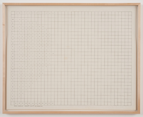 in Pictures for 'Charles Gaines: Gridwork 1974–1989' at The Studio Museum in Harlem. Image for Charles Gaines, Regression: Drawing #2, Group #2, 1973–74, Mechanical ink and pen on paper, 23 × 29 in., 243⁄4 × 303⁄4 in. (framed). Courtesy the artist and Susanne Vielmetter Los Angeles Projects. Photo: Robert Wedemeyer