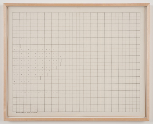 in Pictures for 'Charles Gaines: Gridwork 1974–1989' at The Studio Museum in Harlem. Image for Charles Gaines, Regression: Drawing #3, Group #2, 1973–74, Mechanical ink and pen on paper, 23 × 29 in., 243⁄4 × 303⁄4 in. (framed). Courtesy the artist and Susanne Vielmetter Los Angeles Projects. Photo: Robert Wedemeyer