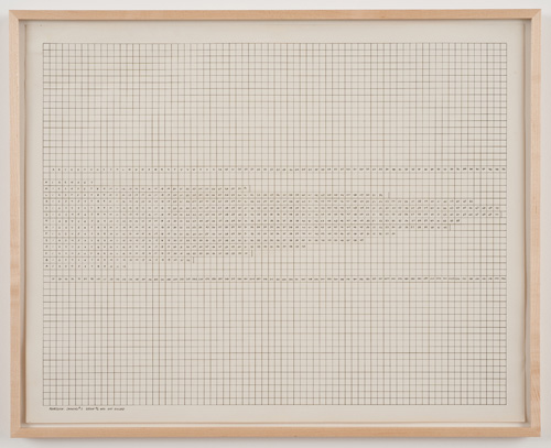 in Pictures for 'Charles Gaines: Gridwork 1974–1989' at The Studio Museum in Harlem. Image for Charles Gaines, Regression: Drawing #4, Group #2, 1973–74, Mechanical ink and pen on paper, 23 × 29 in., 243⁄4 × 303⁄4 in. (framed). Courtesy the artist and Susanne Vielmetter Los Angeles Projects. Photo: Robert Wedemeyer