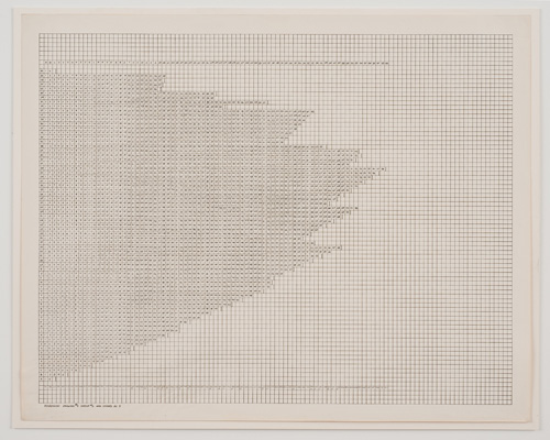 in Pictures for 'Charles Gaines: Gridwork 1974–1989' at The Studio Museum in Harlem. Image for Charles Gaines, Regression: Drawing #5, Group #2, 1973–74, Mechanical ink and pen on paper, 23 × 29 in., 243⁄4 × 303⁄4 in. (framed). Courtesy the artist and Susanne Vielmetter Los Angeles Projects. Photo: Robert Wedemeyer