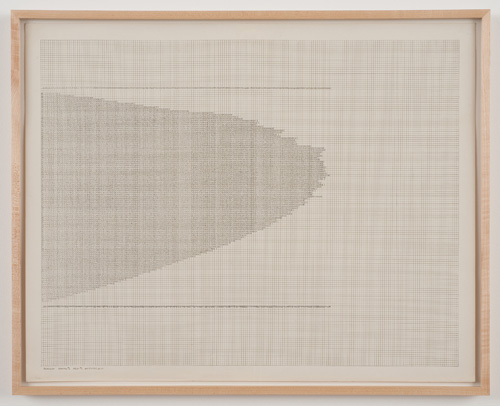 in Pictures for 'Charles Gaines: Gridwork 1974–1989' at The Studio Museum in Harlem. Image for Charles Gaines, Regression: Drawing #7, Group #2, 1973–74, Mechanical ink and pen on paper, 23 × 29 in., 243⁄4 × 303⁄4 in. (framed). Courtesy the artist and Susanne Vielmetter Los Angeles Projects. Photo: Robert Wedemeyer