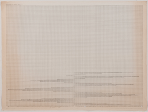 in Pictures for 'Charles Gaines: Gridwork 1974–1989' at The Studio Museum in Harlem. Image for Charles Gaines, Calculation of a Numerical Equation, Drawing D-2 Regress, 1975, Graphite on paper, 30 × 40 in., 33 3⁄8 × 431⁄4 in. (framed). Collection of William Raines