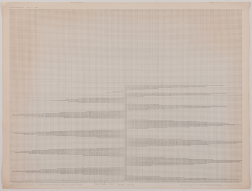 in Pictures for 'Charles Gaines: Gridwork 1974–1989' at The Studio Museum in Harlem. Image for Charles Gaines, Calculation of a Numerical Equation, Drawing F-2 Regress, 1975, Graphite on paper, 30 × 40 in., 33 3⁄8 × 431⁄4 in. (framed). Collection of William Raines