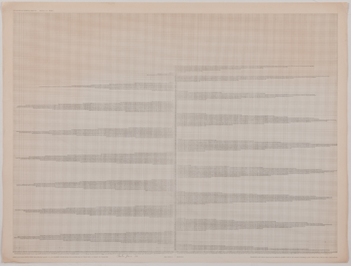 in Pictures for 'Charles Gaines: Gridwork 1974–1989' at The Studio Museum in Harlem. Image for Charles Gaines, Calculation of a Numerical Equation Drawing, Drawing H-2 Regress, 1975, Graphite on paper, 30 × 40 in., 33 3⁄8 × 431⁄4 in. (framed). Collection of William Raines