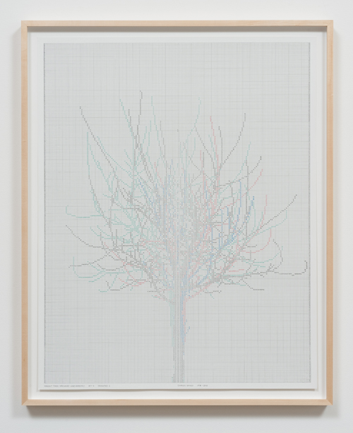 in Pictures for 'Charles Gaines: Gridwork 1974–1989' at The Studio Museum in Harlem. Image for Charles Gaines, Walnut Tree Orchard, Set 4 (version 2) (detail), 1975–2014, Photograph, ink on paper, Triptych: 29 × 23 in. each; 311⁄2 × 251⁄2 × 11⁄2 in. (framed). Courtesy the artist and Susanne Vielmetter Los Angeles Projects. Photo: Robert Wedemeyer
