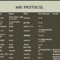 Example of MRI protocol thumbnail