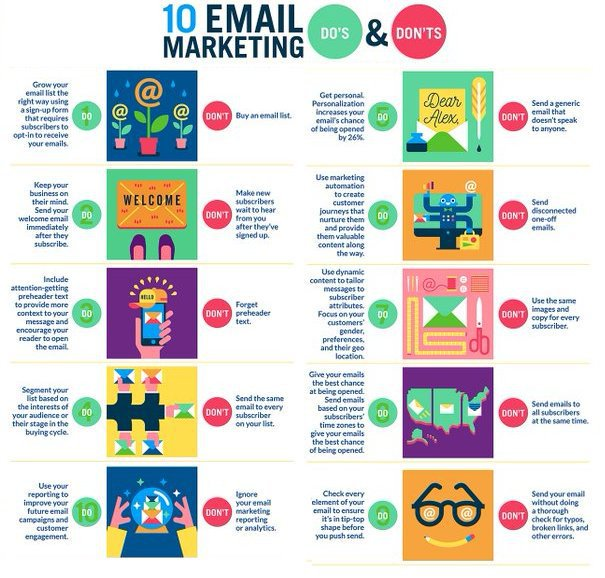 Email Do's and Don't's List