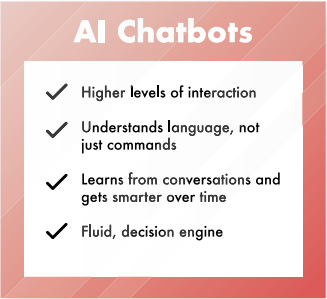 Chatbots using AI
