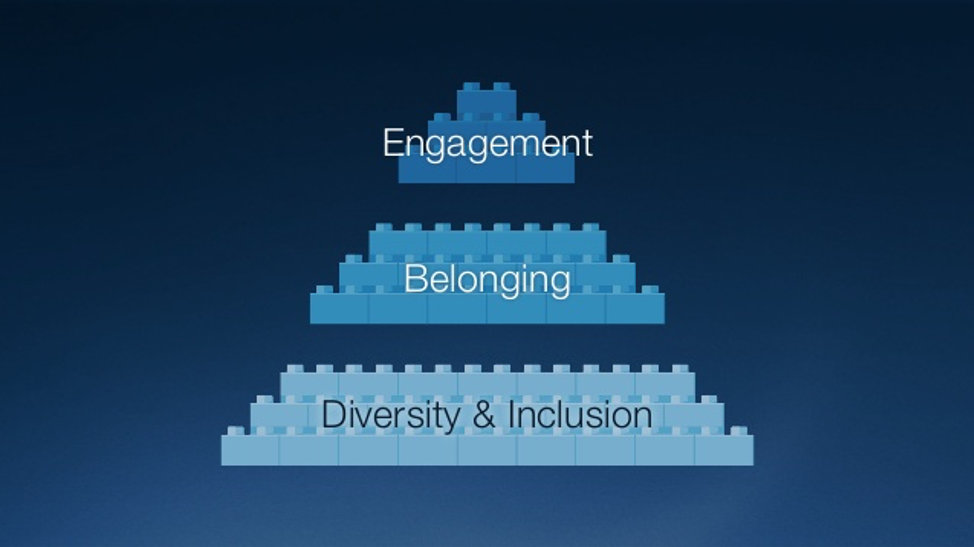 engagement and inclusion